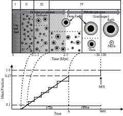 From the Earth to the Moon: Resolving estimates of proto-Earth accretion with lunar-forming impact