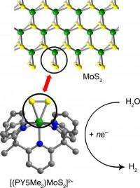Breakthrough in designing cheaper, more efficient catalysts for fuel cells