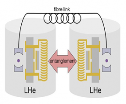 Electrical circuits talk to single atoms