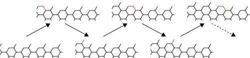 Every atom counts in graphene formation