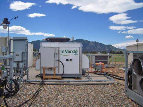 Microgrids: So much more than backup energy