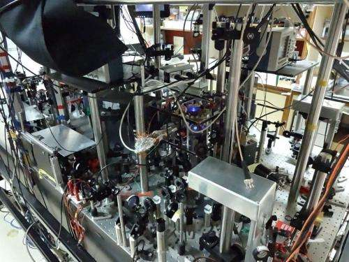 New methods for cooling of ions