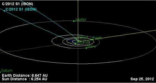 New 'Sun-skirting' comet could provide dazzling display in 2013