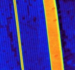 ORNL microscopy explores nanowires' weakest link