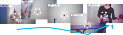 Pan-tilt camera system tracks the flying balls   (w/ Video)