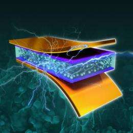 Power generation technology based on piezoelectric nanocomposite materials developed by KAIST