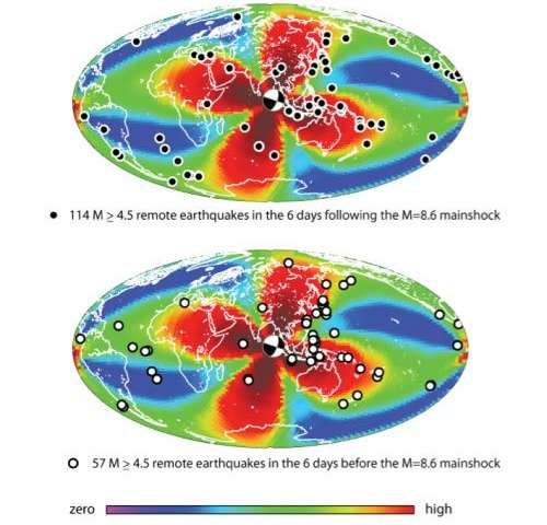 Rare great earthquake in April triggers large aftershocks all over the globe