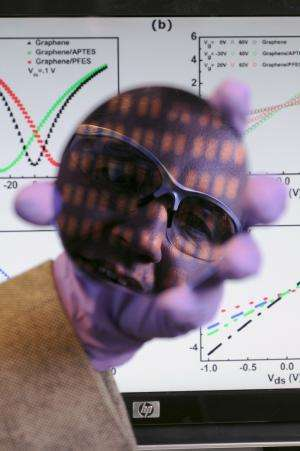 Self-assembled monolayers create p-n junctions in graphene films