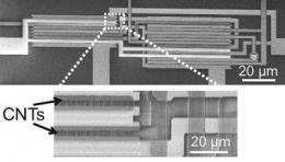 Stanford engineers perfecting carbon nanotubes for highly energy-efficient computing