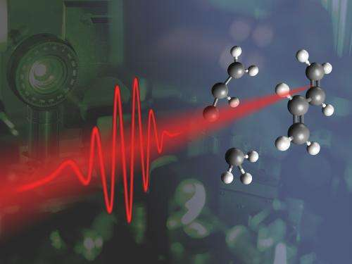 Ultra-short laser pulses control chemical processes