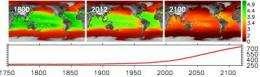 Unprecedented, man-made trends in ocean's acidity