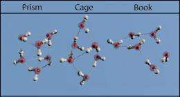 Chemists merge experimentation with theory in understanding of water molecule