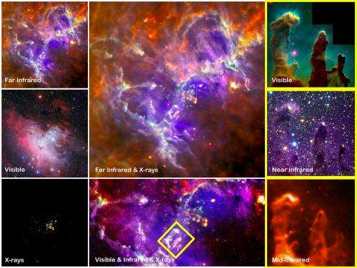 Eagle Nebula: A new view of an icon