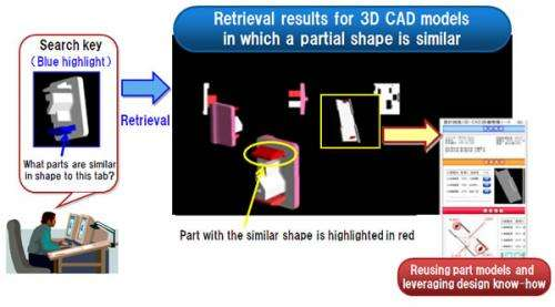 Fujitsu laboratories develops world's first technology for retrieving 3D CAD models with partially similar shapes