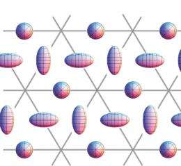 Getting to the heart of frustrated magnetism