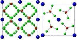SBU Geosciences Researchers Re-Establish the Structure of Magnesium Borohydride
