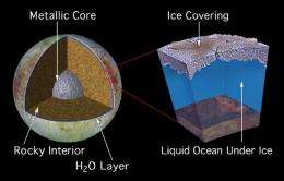 How deep must life hide to be safe on Europa?