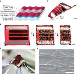 Scientists develop ultra-thin solar cells