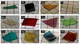 Scientists find breakthrough process for metal electrodes