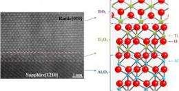 New technique controls crystalline structure of titanium dioxide