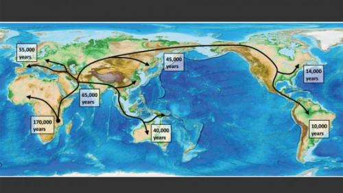 Scientists use genetics and climate reconstructions to track the global spread of modern humans out of Africa