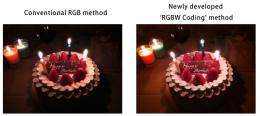"""Sony develops new """"RGBW coding"""" and """"HDR movie"""" functions"""