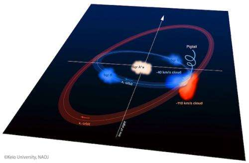 """Discovery of the """"Pigtail"""" molecular cloud"""