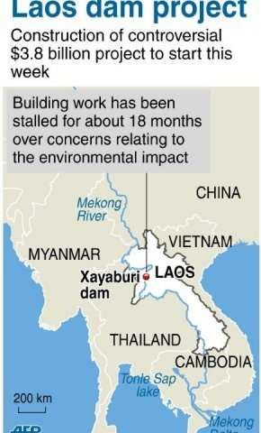 A map of the Mekong River locating the Xayaburi hydroelectric dam project