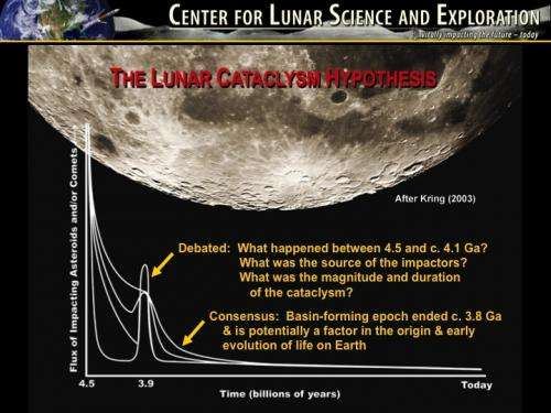 A new look at Apollo samples supports ancient impact theory