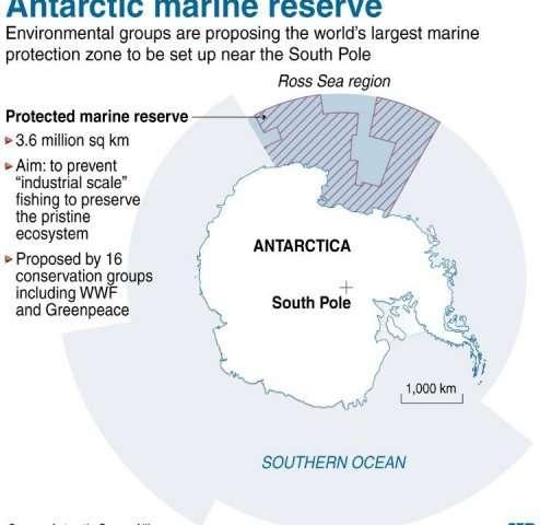 Antarctic marine reserve