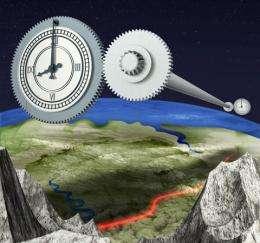 Atomic clock comparison via data highways