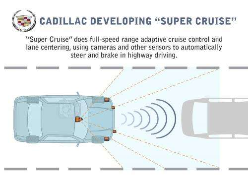 Cadillac testing 'Super Cruise' feature for future cars