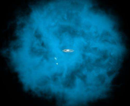 Chandra shows Milky Way is surrounded by halo of hot gas