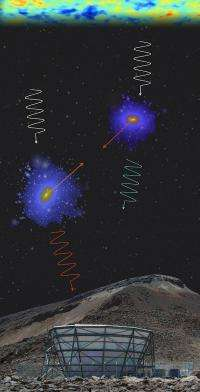 Detection of cosmic effect may bring universe's formation into sharper focus