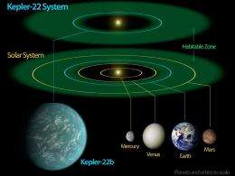 Elements of exoPlanets