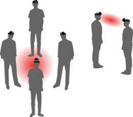 Follow the eyes: Head-mounted cameras could help robots understand social interactions