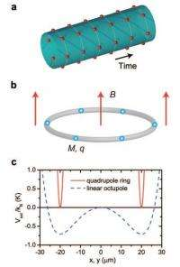 Physics team proposes a way to create an actual space-time crystal