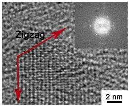 Graphene quantum dots: The next big small thing
