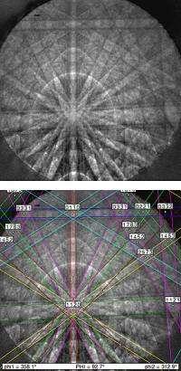 Hacking the SEM: Crystal phase detection for nanoscale samples