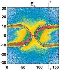Hidden portals in Earth's magnetic field