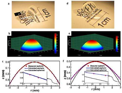 Human eye gives researchers visionary design for new, more natural lens technology