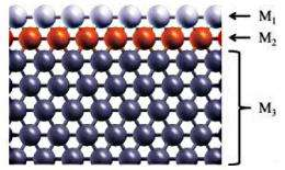 Rational design can improve hydrogen fuel cell efficiency