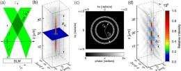 Physics duo create tractor beam using dual Bessel beams