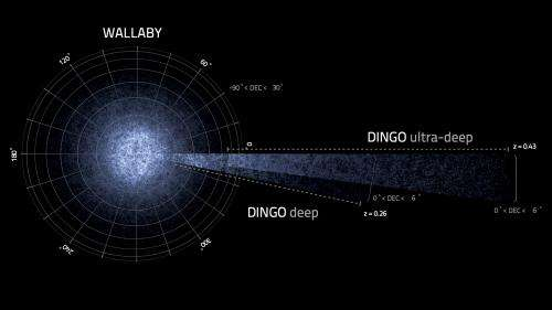 New Australian telescope set to find 700,000 galaxies