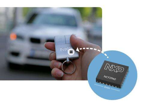 Launch of world's smallest combo chip for automotive keyless entry systems