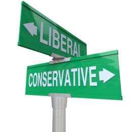 Liberals vs. conservatives: How politics affects charitable giving