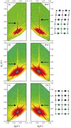 Magnetism in thin insulating films at room temperature
