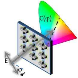 Metal nanoparticles shine with customizable color