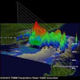NASA follows Tropical Storm Talim's heavy rainfall over Taiwan