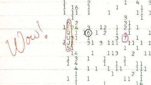 """National Geographic looking to respond to """"alien"""" Wow! signal from 1977"""